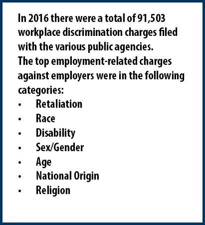 Discrimination stats